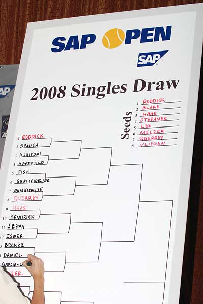 San Jose SAP Open tennis tournament singles draw photo